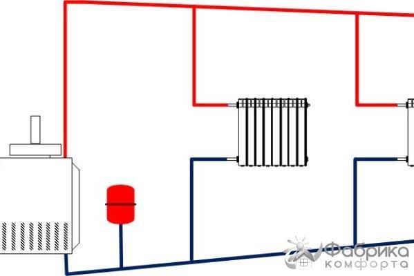 Система опалення з природною циркуляцією