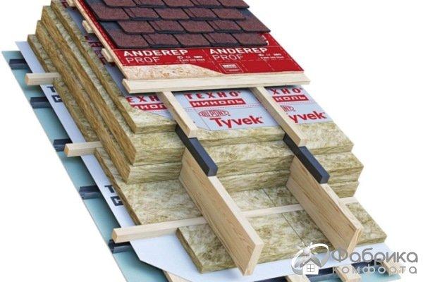 Товщина утеплення для даху