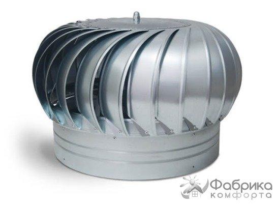 Турбодефлектор для вентиляції - принцип роботи, плюси і мінуси